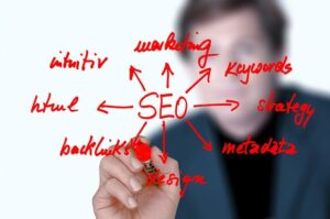Affordable SEO Marketing in Houston
