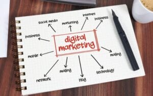 Why Are Digital Marketing Strategies Most Effective